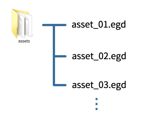How to Install Assets